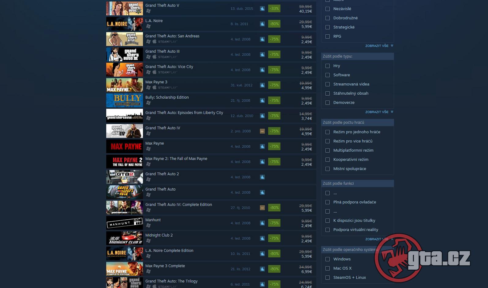 Gta 5 rockstar vs steam | Buy Grand Theft Auto V Rockstar